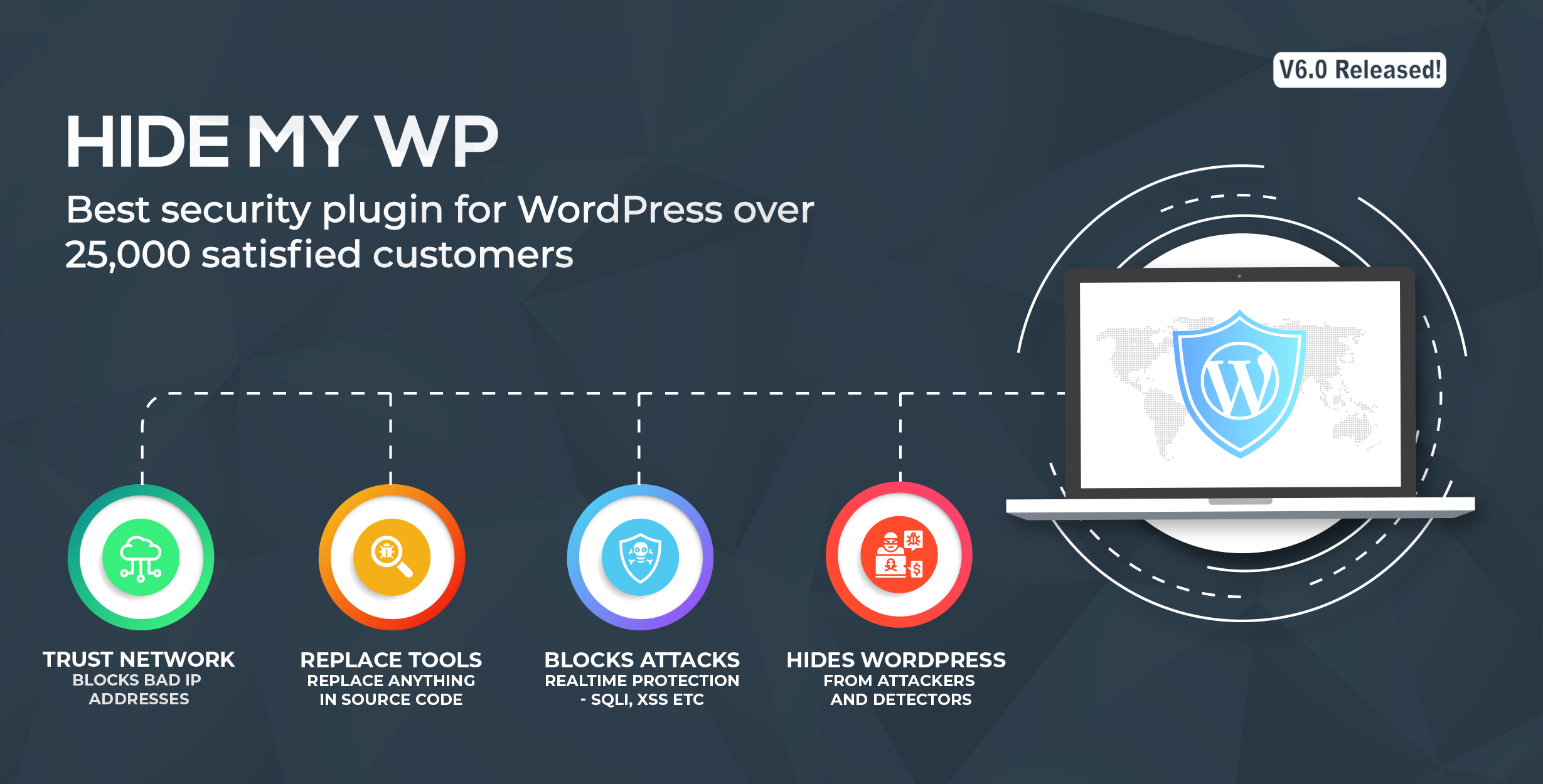How to Stop Non-Stop Login Attempts on a WordPress Site
